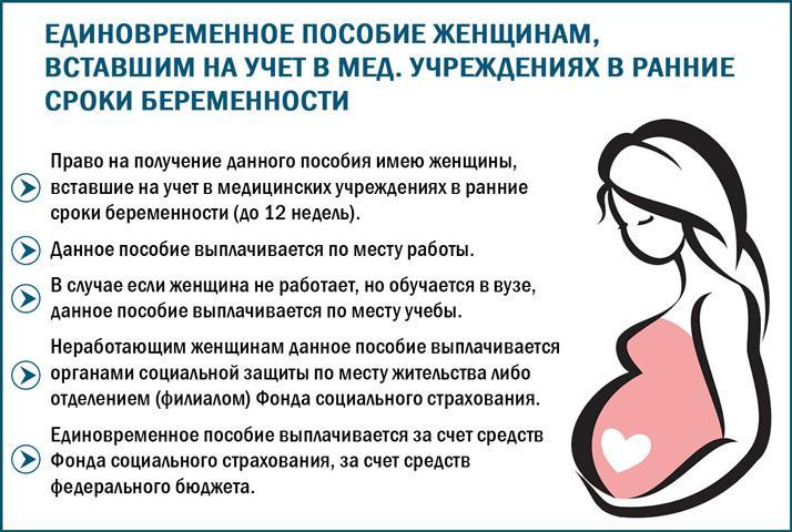 Неработающая беременная женщина выплаты 44