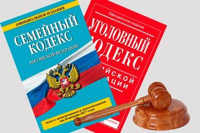 Кодексы России