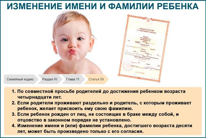 Статья 59 СК РФ. Изменение имени и фамилии ребенка