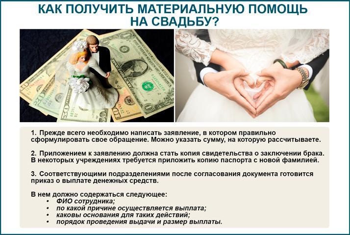 Материальная помощь в связи с бракосочетанием: как получить
