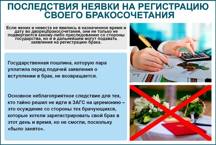 Наказания при неявке на регистрацию своего бракосочетания