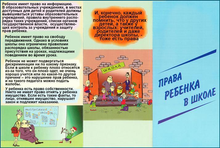 Права и обязанности учащихся в школе