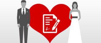 Суть и порядок составления брачного договора