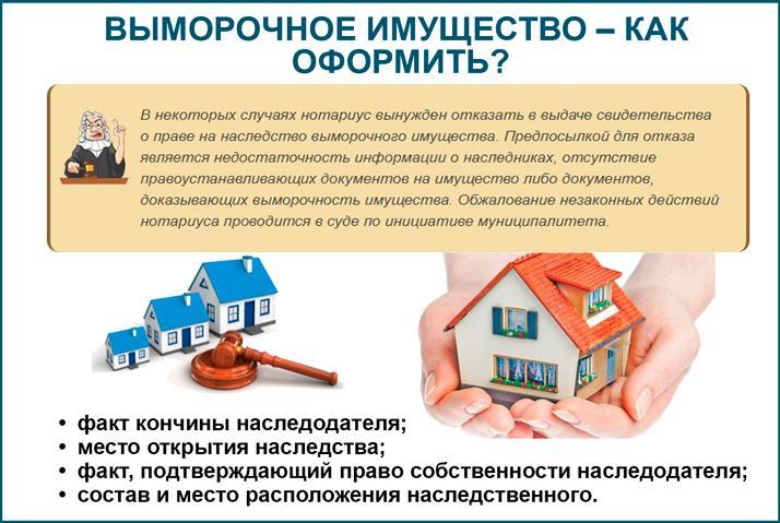 Оформить выморочное имущество в собственность