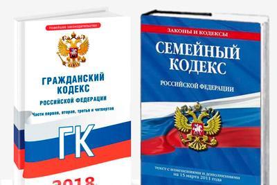 Кодексы РФ