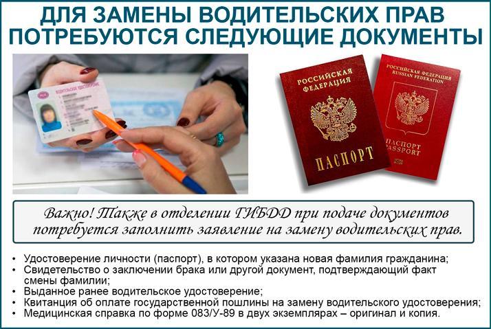 Документы для замены водительского удостоверения