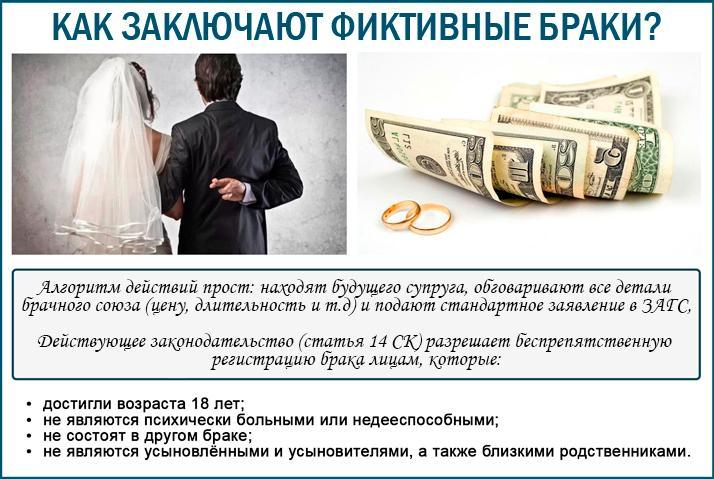 Фиктивный брак: порядок заключения