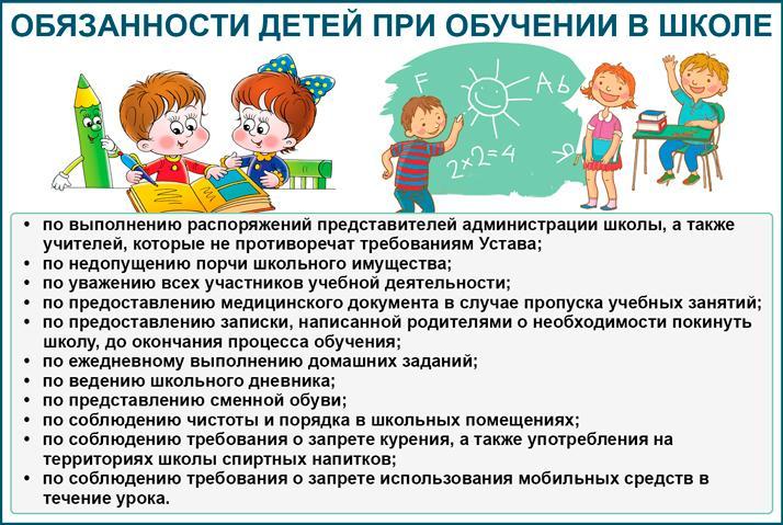Обязанности учащихся в школе