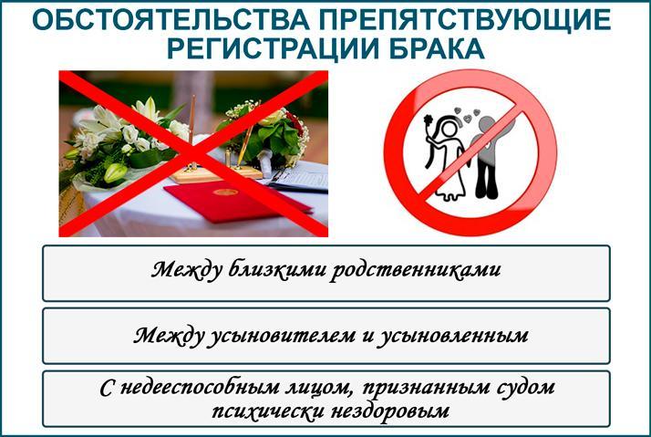 Условия, препятствующие регистрации брака