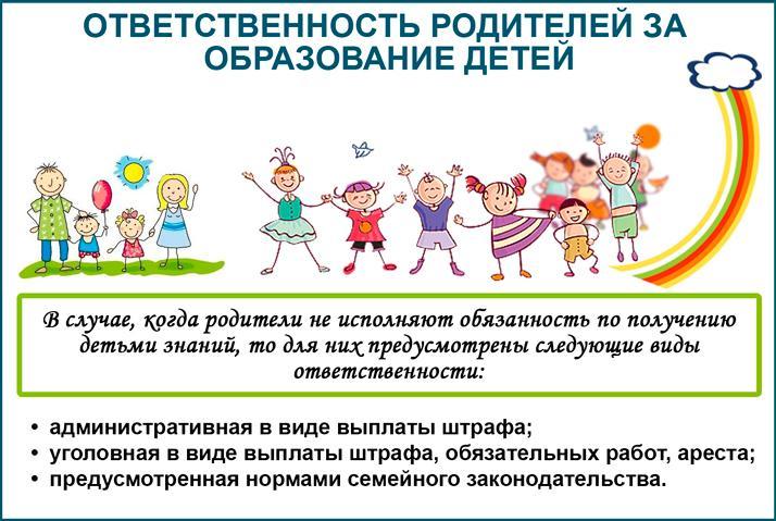 Обязанности родителей по воспитанию и развитию детей