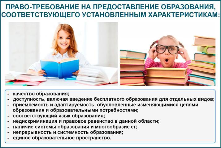 Особенности права на образование ребенка