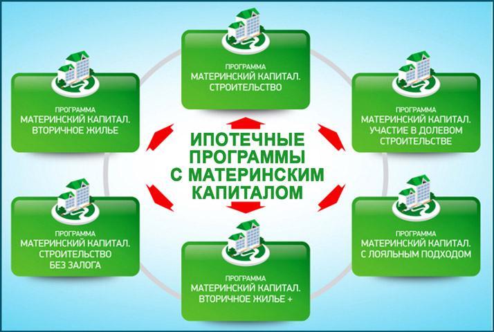 Программы по ипотеке