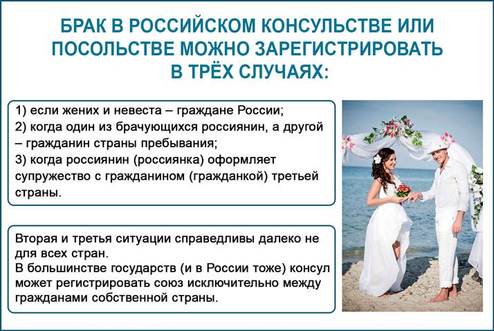 Когда регистрируется брак в консульстве