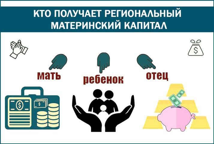 Кто получает материнский сертификат
