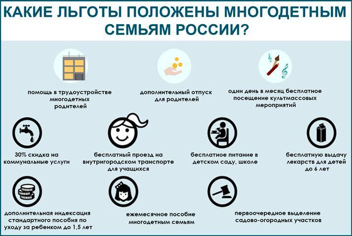 Льготы, которые положены многодетным семьям России