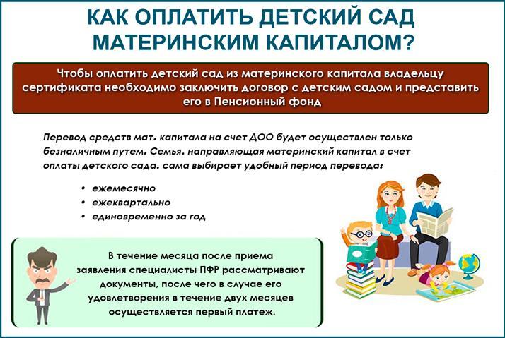 Оплатить детский сад маткапиталом