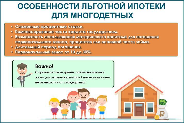 Особенности социальной ипотеки для многодетных семей