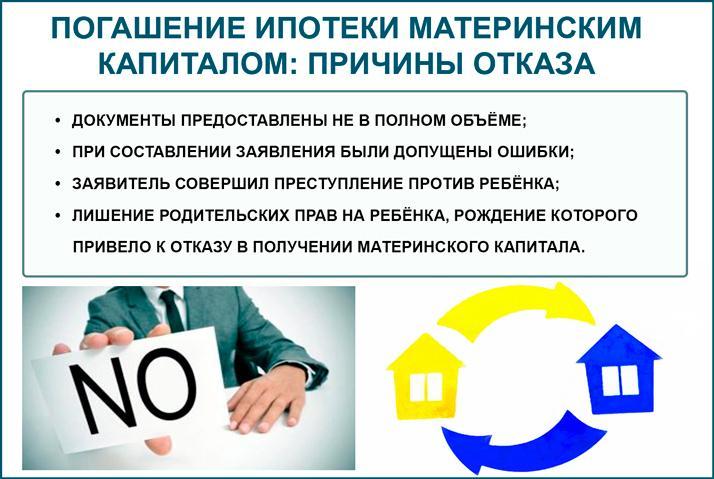 Причины отказа погашения ипотеки материнским капиталом
