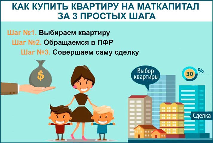 Купить квартиру на материнский капитал за три простых шага