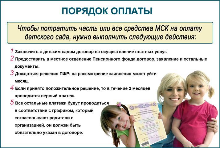 Порядок оплаты частного детского сада маткапиталом