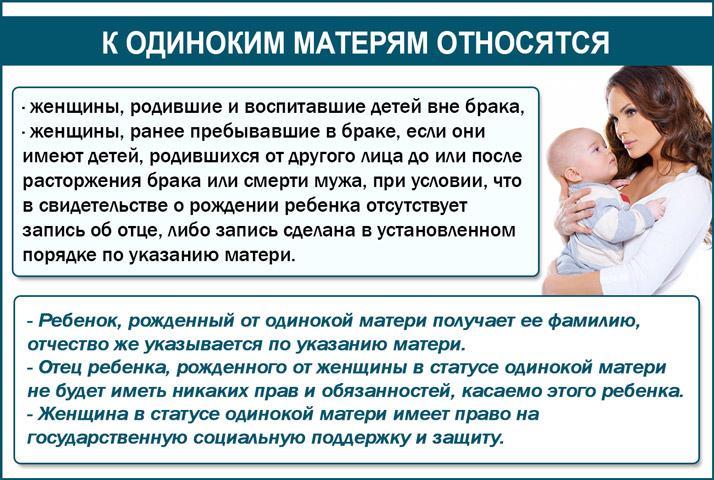 Кто является матерью-одиночкой