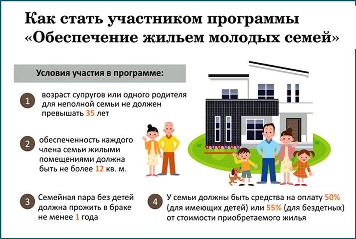 Как можно получить деньги от государства молодой семье
