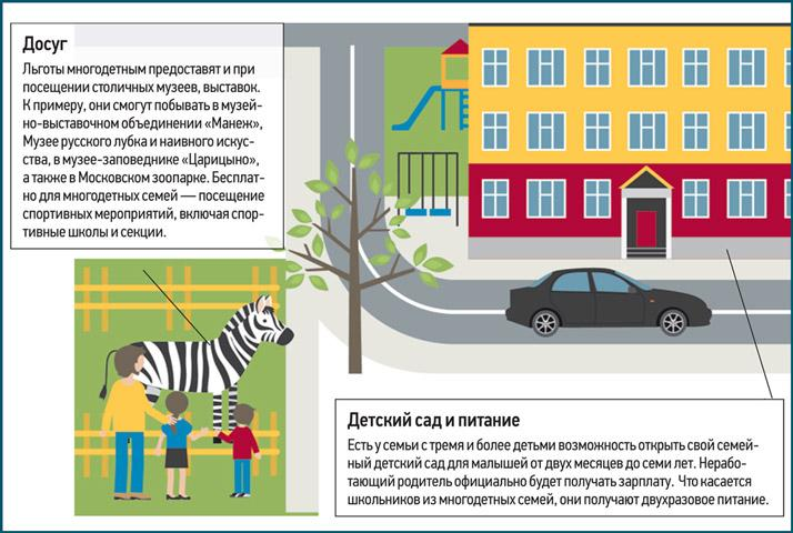 Государственная помощь многодетным семьям в Москве