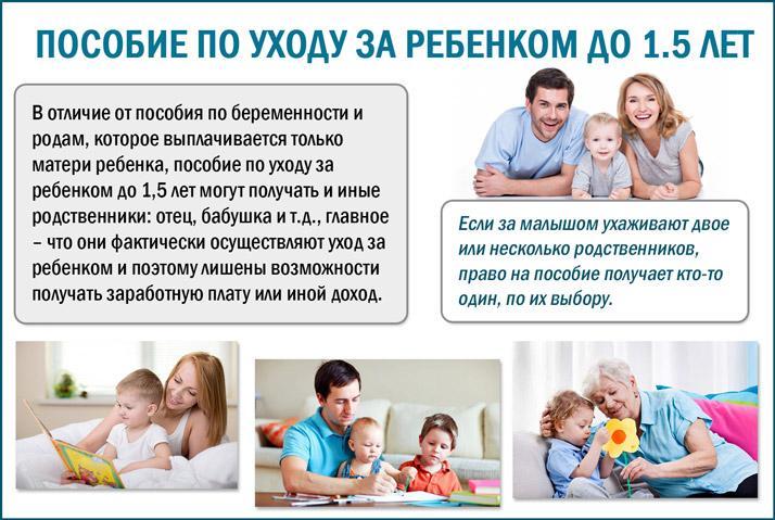 Пособия по уходу за ребенком до 1,5 лет