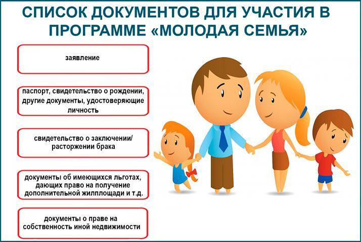 Программа «Молодая семья»: список документов для участия