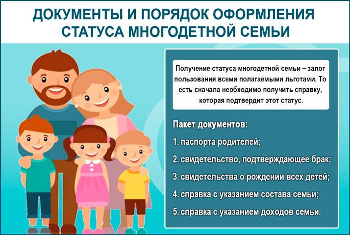 Список документов для оформления статуса многодетной семьи