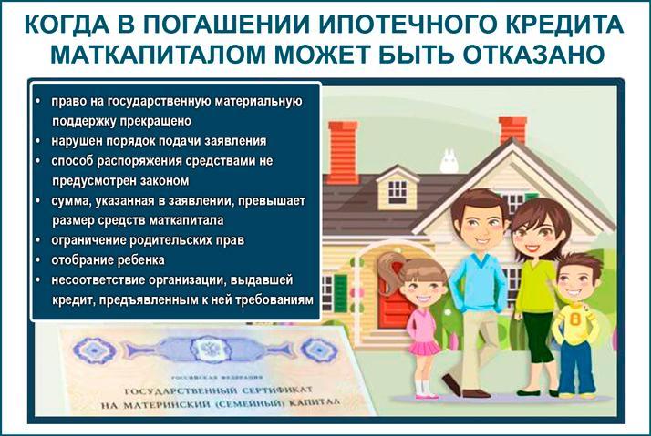 Погашение материнским капиталом ипотеки: причины отказа