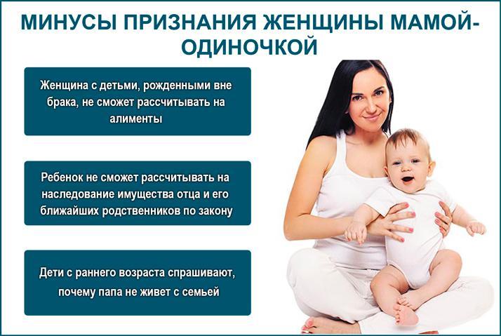Мать-одиночка: проблемы