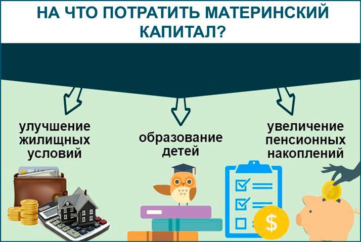 Как использовать материнский капитал
