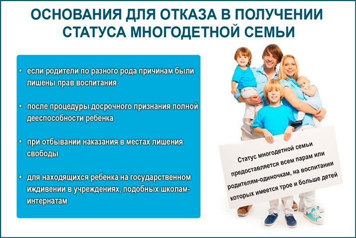 Отказ в получении удостоверения многодетной семьи