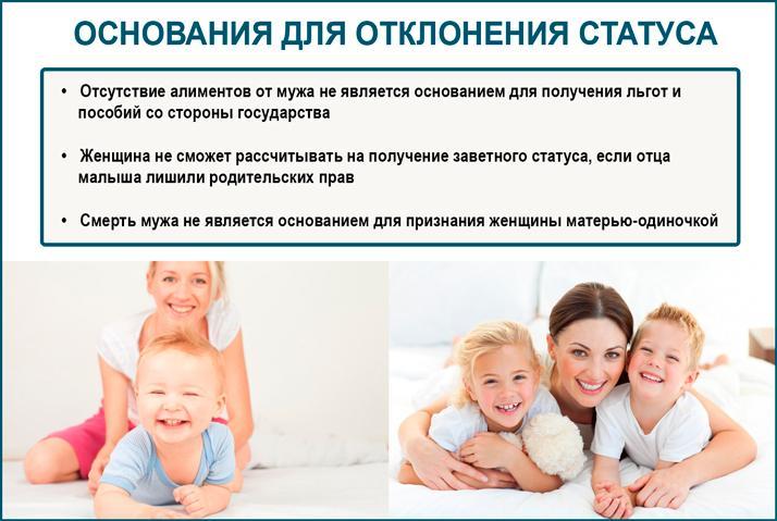 Мать-одиночка: основания для отклонения статуса