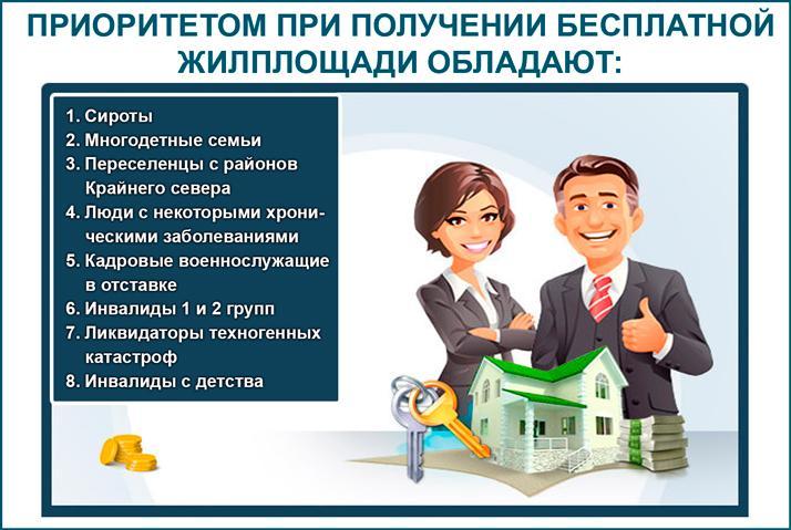 Как можно получить квартиру от государства бесплатно?