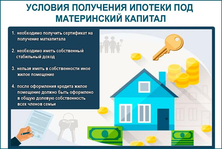 Ипотека под материнский капитал: каковы условия