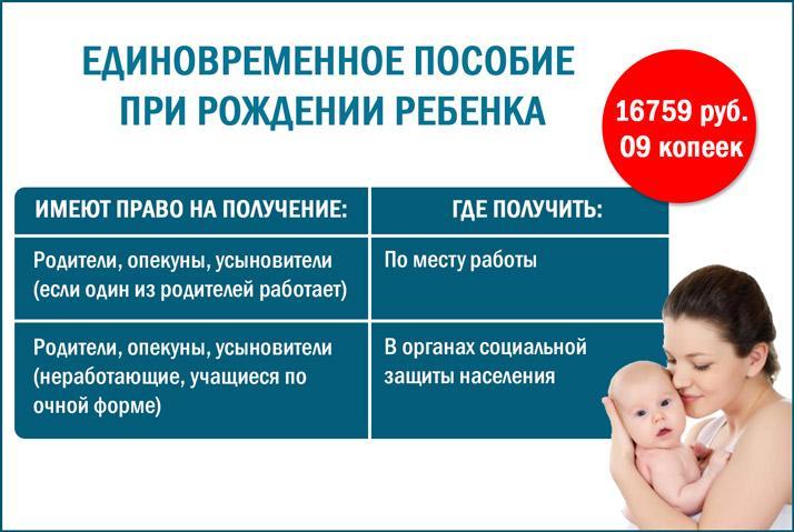 Единовременные выплаты при рождении детей
