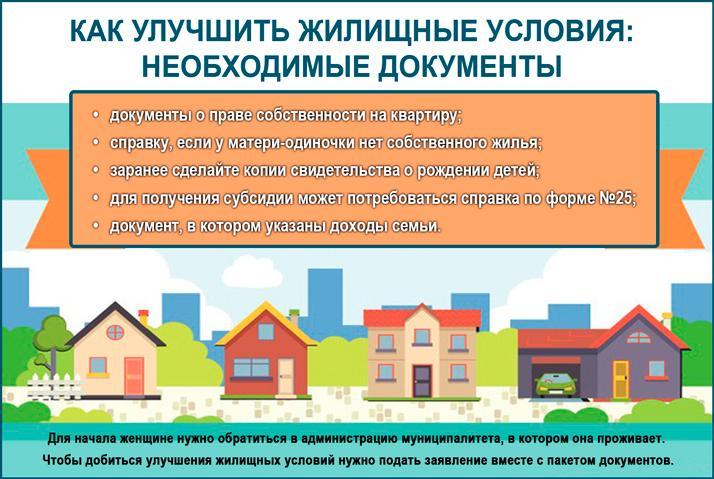 Список документов для получения жилья