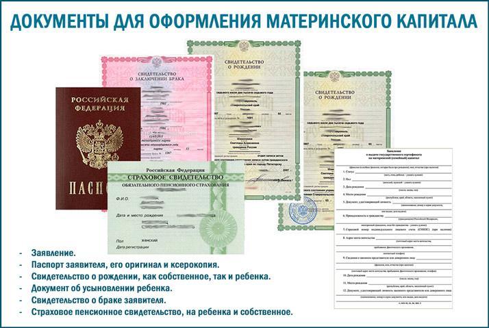 Список документов на маткапитал