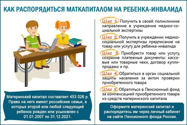 Использование маткапитала на детей-инвалидов