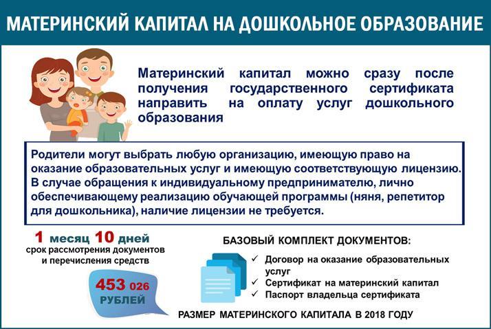 Семейный капитал на дошкольное образование