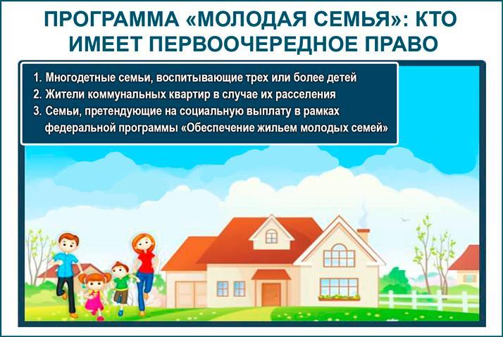 Программа получения жилья молодым семьям