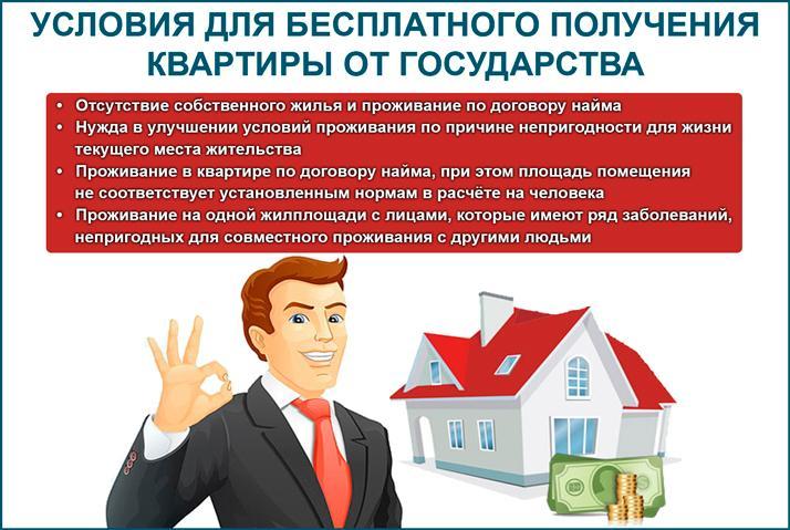 Как бесплатно получить квартиру: условия