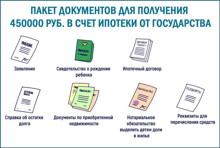 Документов для получения 450 тысяч руб. в счет ипотеки